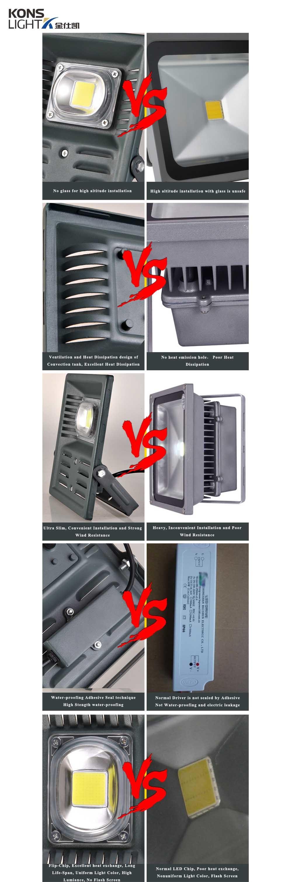 smd aluminium cob led flood light manufacturers Kons manufacture