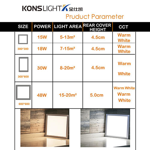 Kons-Find Led Surface Panel Light Led Panel Manufacturers From Epistar Electronic-1